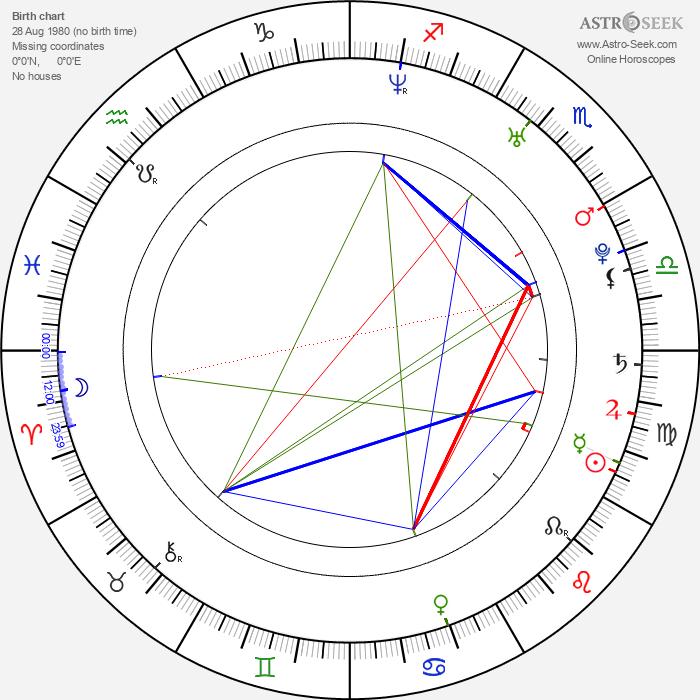 Petra Schmidt-Schaller - Astrology Natal Birth Chart