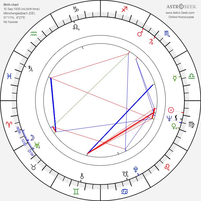 Petra Schürmann - Astrology Natal Birth Chart