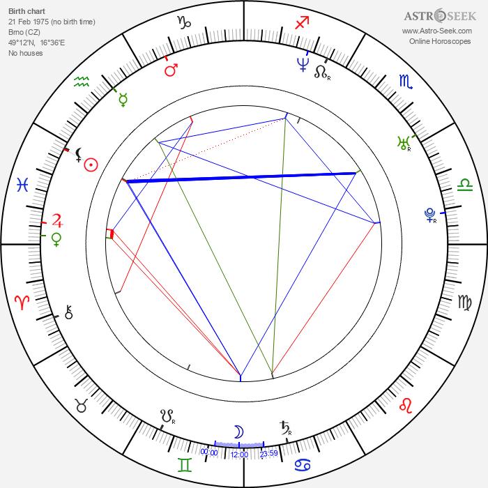 Petra Špalková - Astrology Natal Birth Chart
