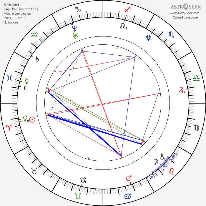 Petra Štíbrová - Astrology Natal Birth Chart