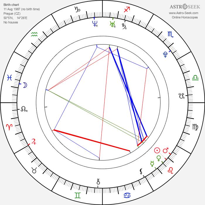 Petra Volková - Astrology Natal Birth Chart
