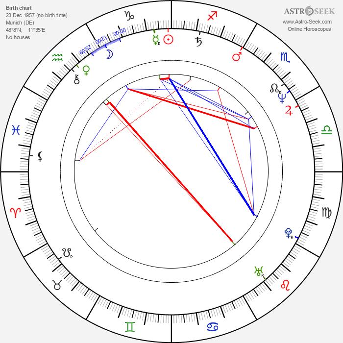 Petra Zieser - Astrology Natal Birth Chart