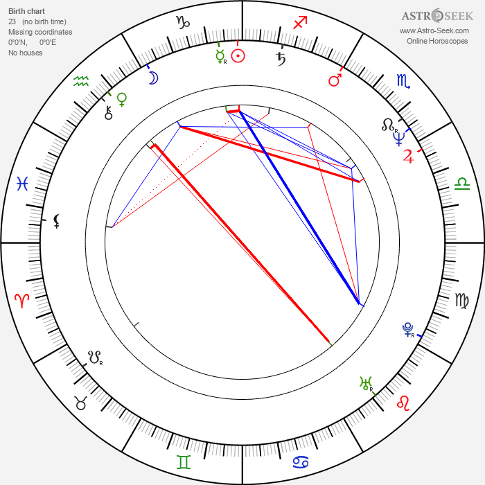 Petra Zieser - Astrology Natal Birth Chart
