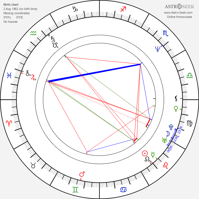 Petrine Agger - Astrology Natal Birth Chart