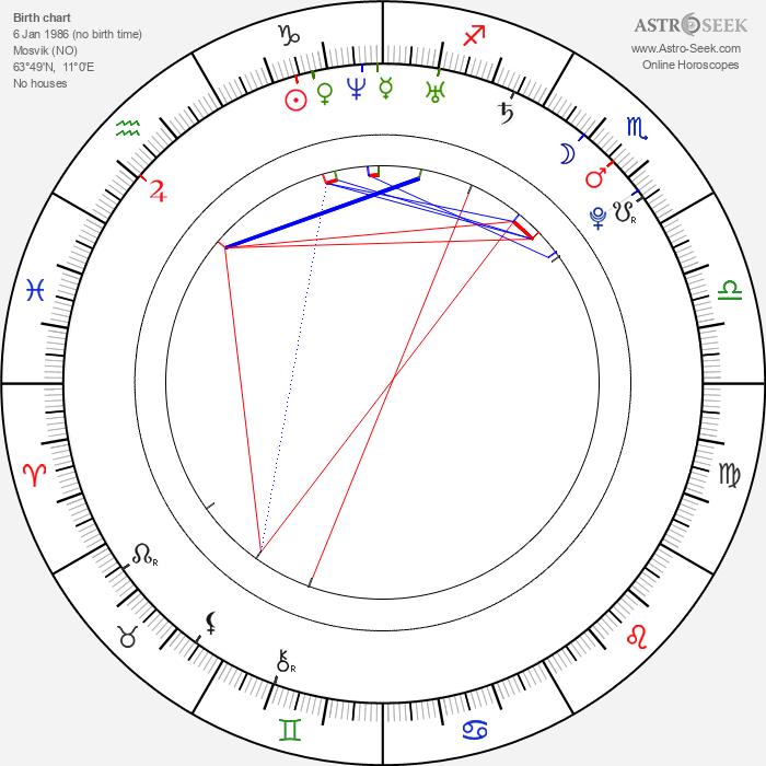 Petter Northug - Astrology Natal Birth Chart