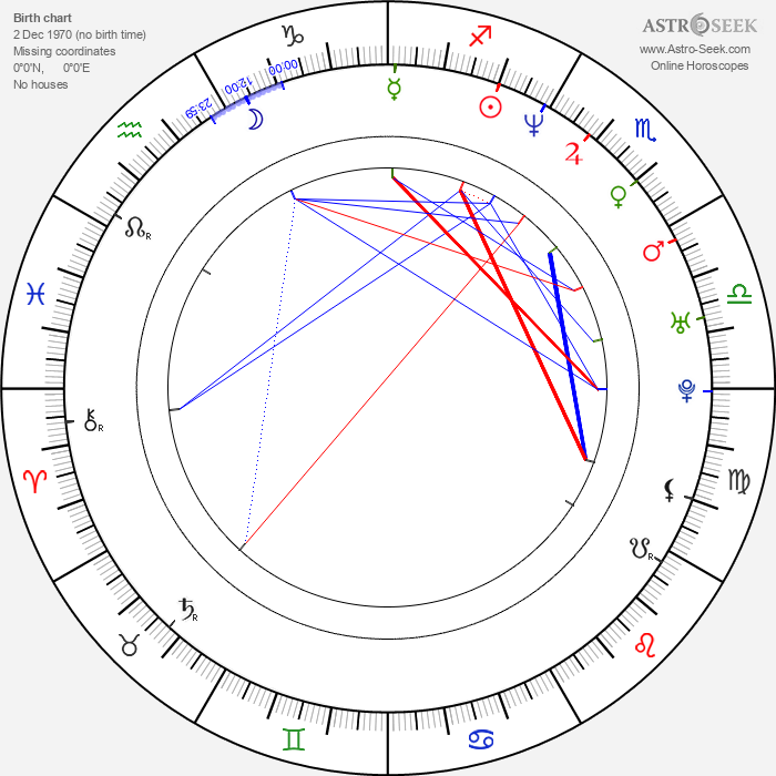 Petteri Ahomaa - Astrology Natal Birth Chart