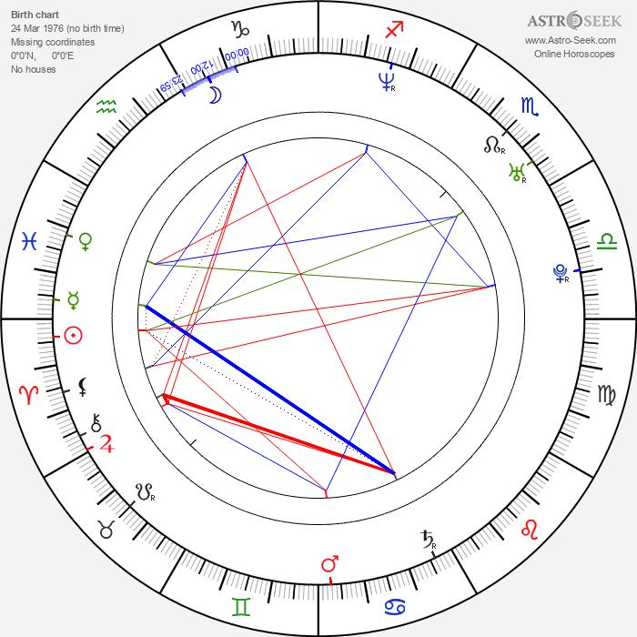 Peyton Manning - Astrology Natal Birth Chart
