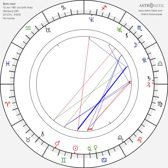 Pheline Roggan - Astrology Natal Birth Chart