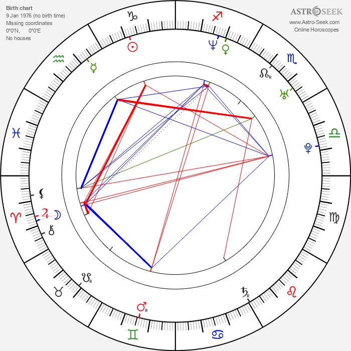 Phil Claydon - Astrology Natal Birth Chart