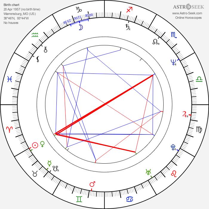 Phil Hawn - Astrology Natal Birth Chart