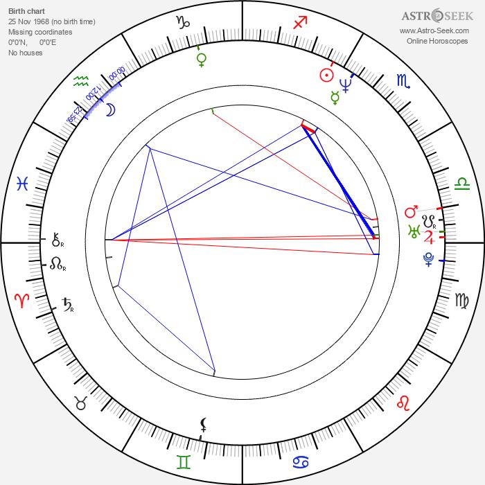 Phil Leirness - Astrology Natal Birth Chart