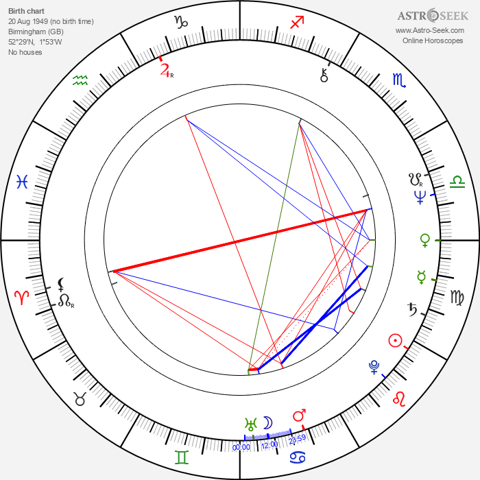 Phil Lynott - Astrology Natal Birth Chart