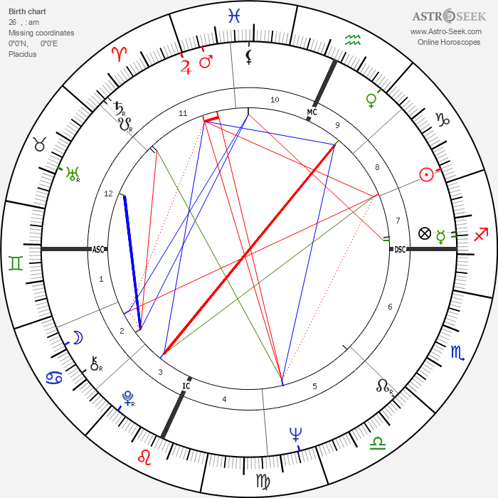 Phil Spector - Astrology Natal Birth Chart