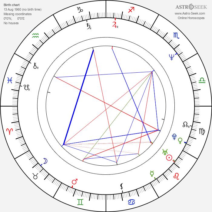 Phil Taylor - Astrology Natal Birth Chart
