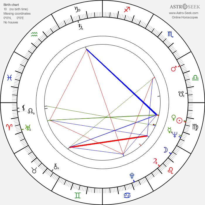 Philip Baker Hall - Astrology Natal Birth Chart