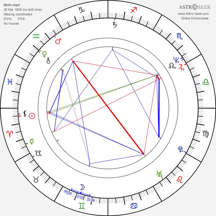 Philip Brown - Astrology Natal Birth Chart