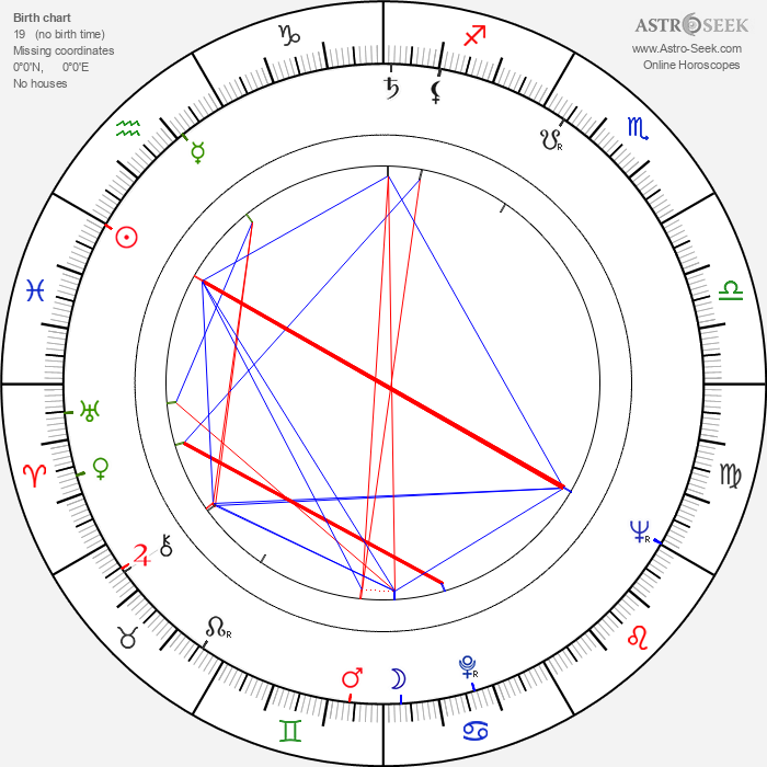 Philip D'Antoni - Astrology Natal Birth Chart