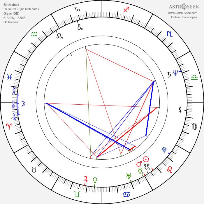 Philip Davis - Astrology Natal Birth Chart