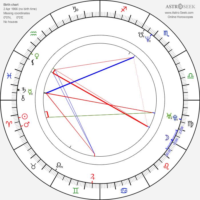 Philip Grieve - Astrology Natal Birth Chart