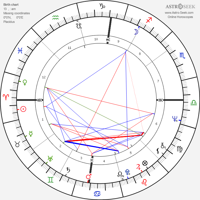 Philip J. Berg - Astrology Natal Birth Chart
