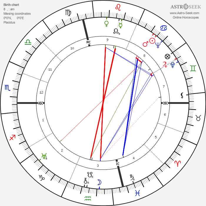 Philip Johnson - Astrology Natal Birth Chart
