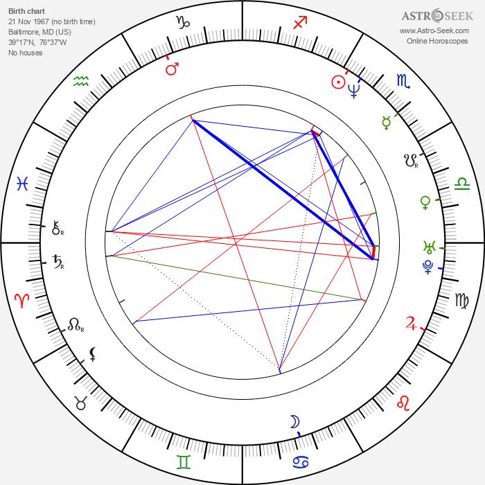 Philip Shane - Astrology Natal Birth Chart