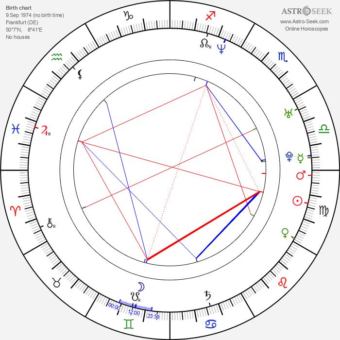 Philipp Kadelbach - Astrology Natal Birth Chart