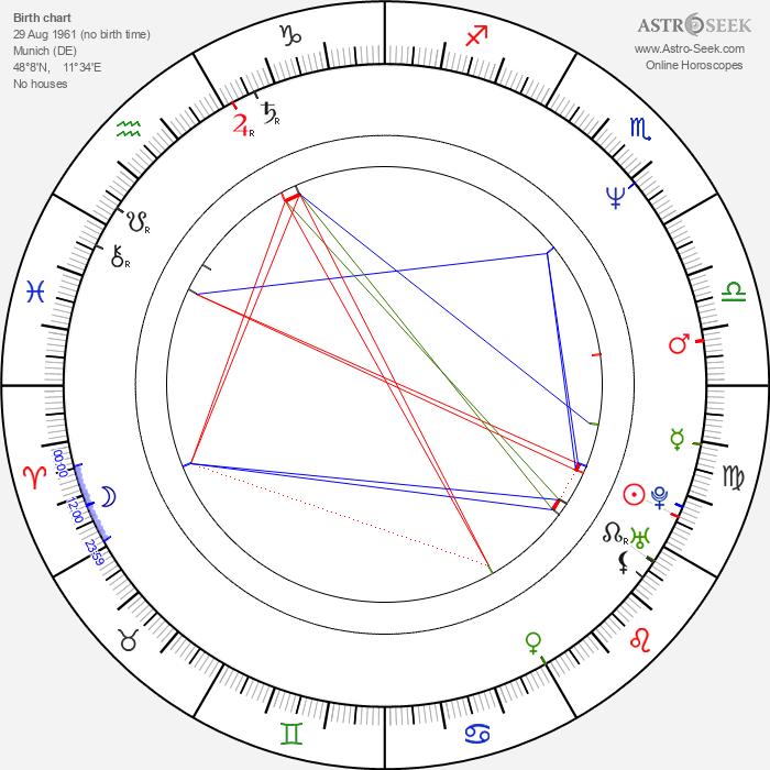 Philipp Moog - Astrology Natal Birth Chart