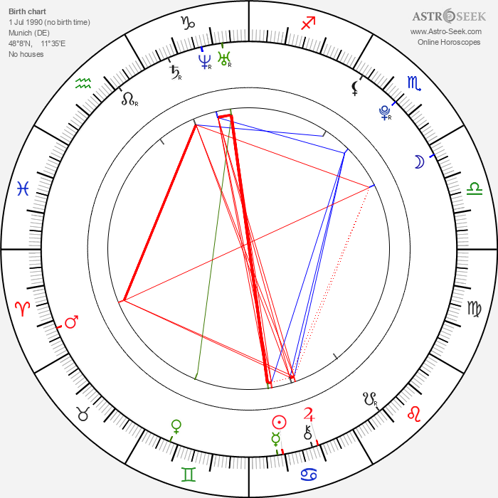 Philipp Peters-Arnolds - Astrology Natal Birth Chart