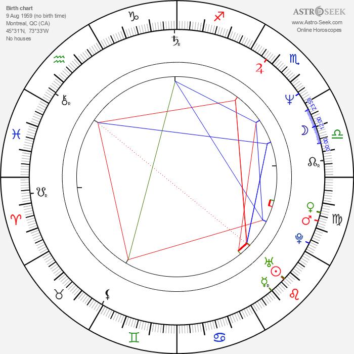 Philippe Bergeron - Astrology Natal Birth Chart