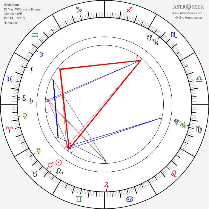 Philippe Borrel - Astrology Natal Birth Chart