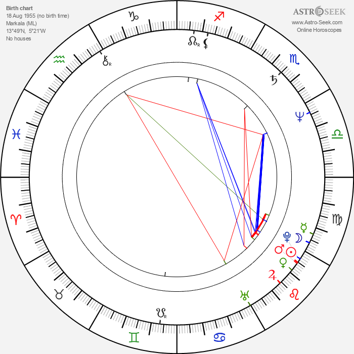 Philippe Boulland - Astrology Natal Birth Chart