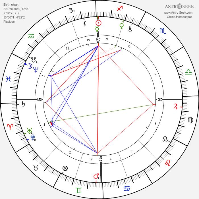 Philippe Dautzenberg - Astrology Natal Birth Chart