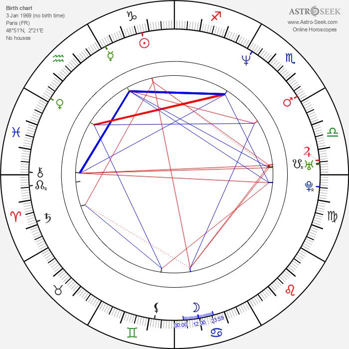 Philippe Dean - Astrology Natal Birth Chart