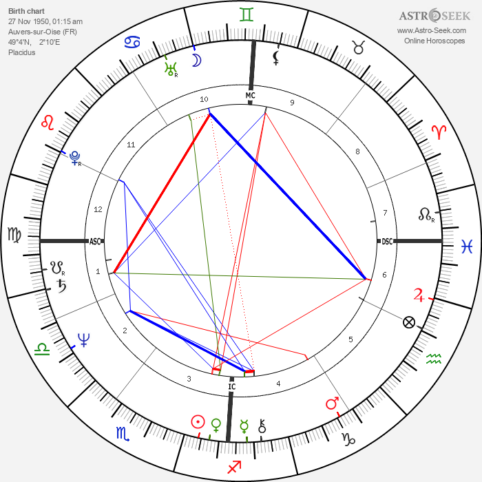Philippe Delerm - Astrology Natal Birth Chart
