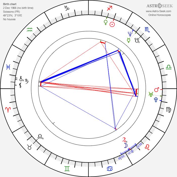 Philippe Etchebest - Astrology Natal Birth Chart