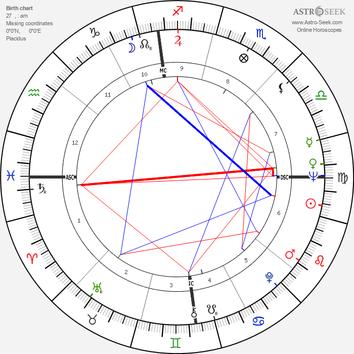 Philippe Labro - Astrology Natal Birth Chart