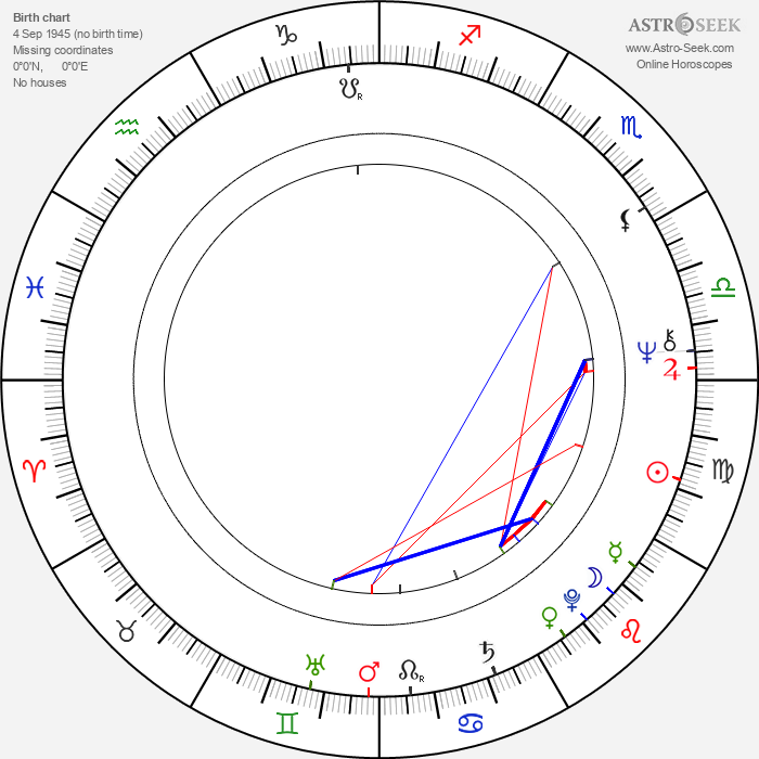 Philippe Rousselot - Astrology Natal Birth Chart