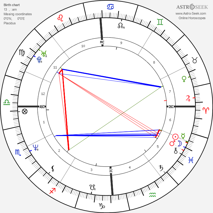 Philippe Sourzac - Astrology Natal Birth Chart