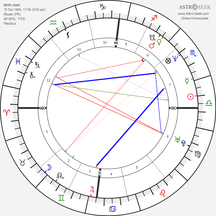 Philippe Torreton - Astrology Natal Birth Chart
