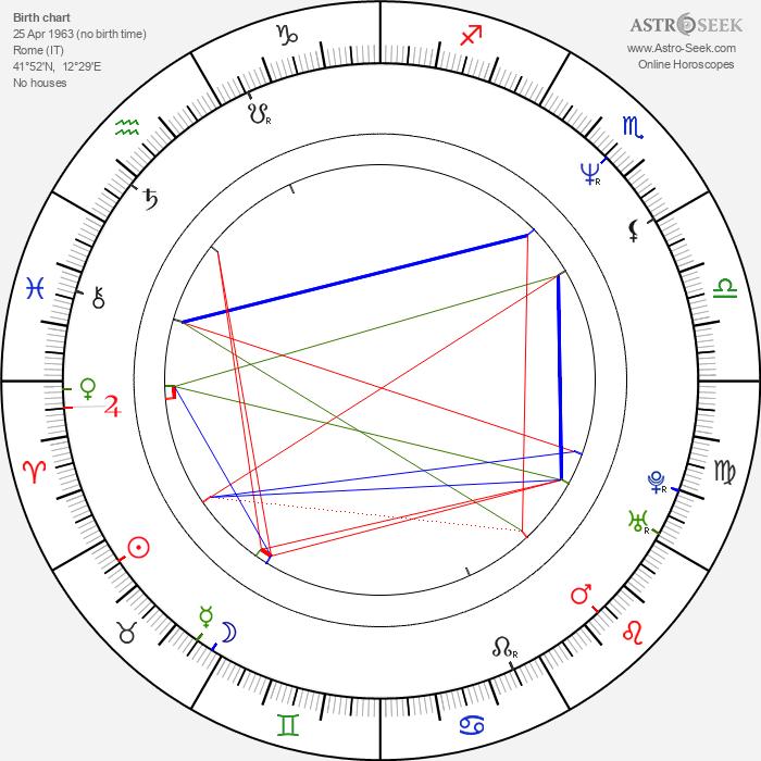 Philippine Leroy-Beaulieu - Astrology Natal Birth Chart