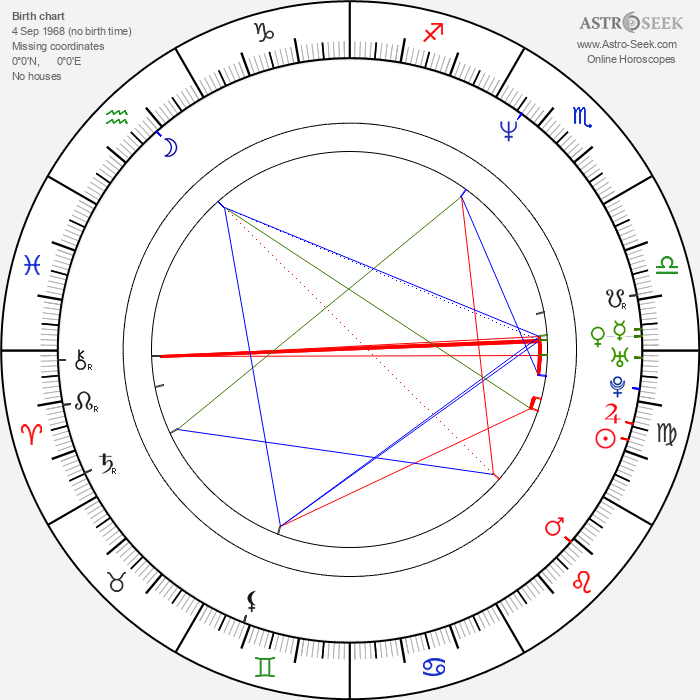 Phill Lewis - Astrology Natal Birth Chart