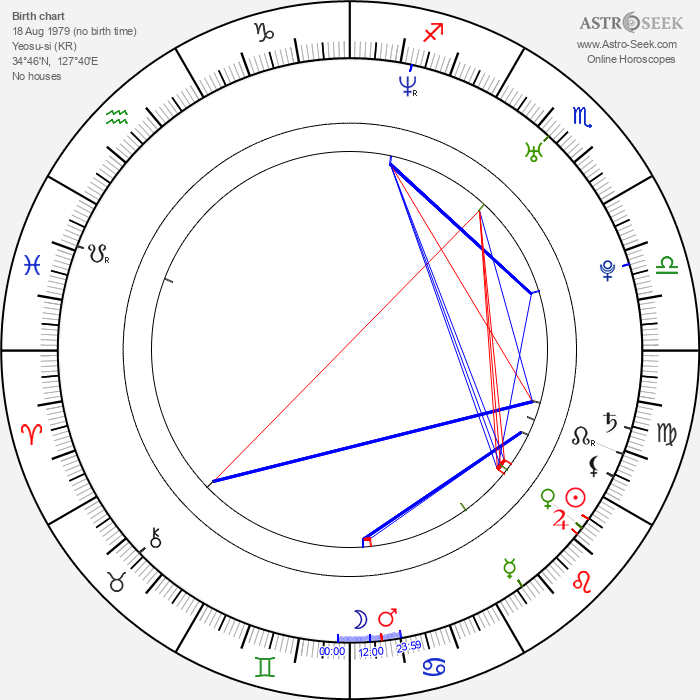Phillip Choi - Astrology Natal Birth Chart