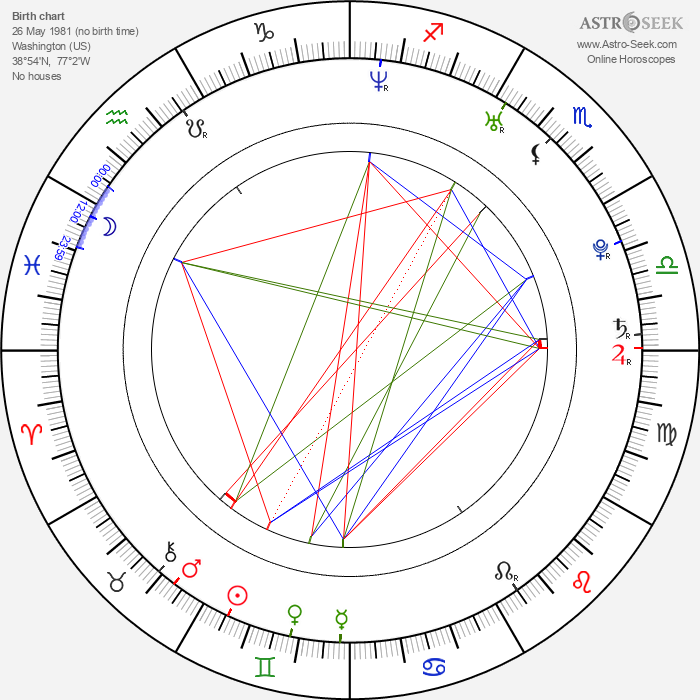 Phillip Lee - Astrology Natal Birth Chart
