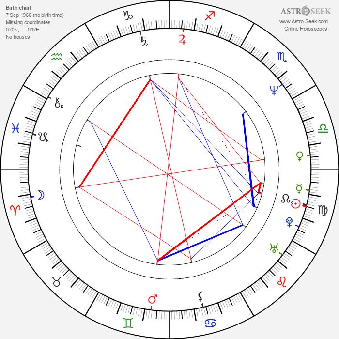 Phillip Rhee - Astrology Natal Birth Chart