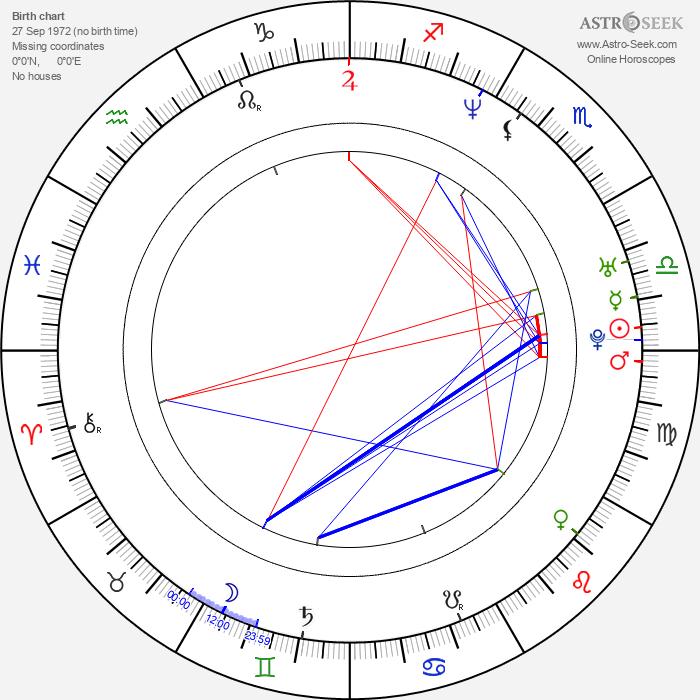 Phoebe Price - Astrology Natal Birth Chart