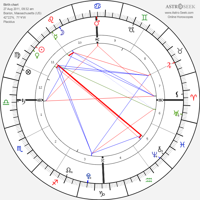 Phoebe True-Frost - Astrology Natal Birth Chart