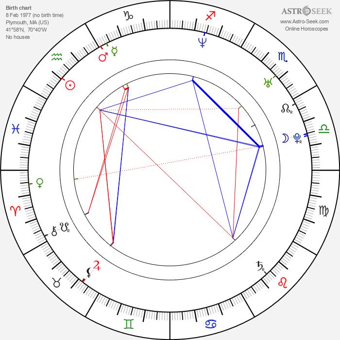 Phoenix Farrell - Astrology Natal Birth Chart