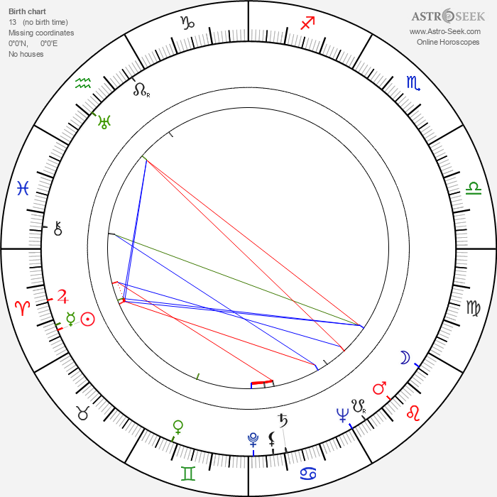 Phyllis Fraser - Astrology Natal Birth Chart