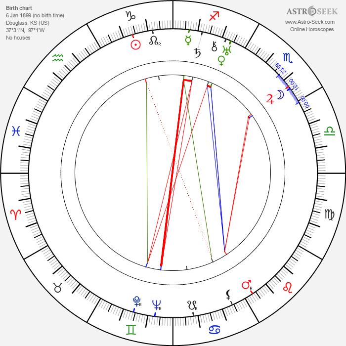 Phyllis Haver - Astrology Natal Birth Chart